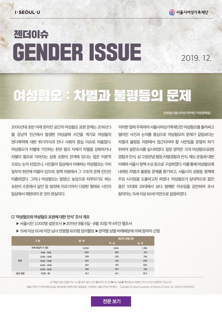 여성혐오: 차별과 불평등의 문제