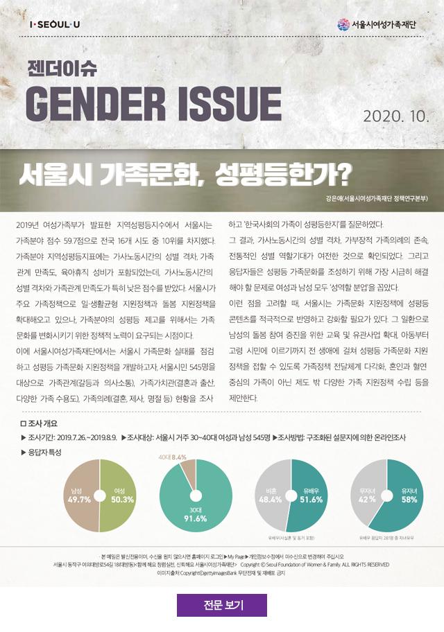 젠더이슈 GENDER ISSUE 2020.10 서울시 가족문화, 성평등한가?